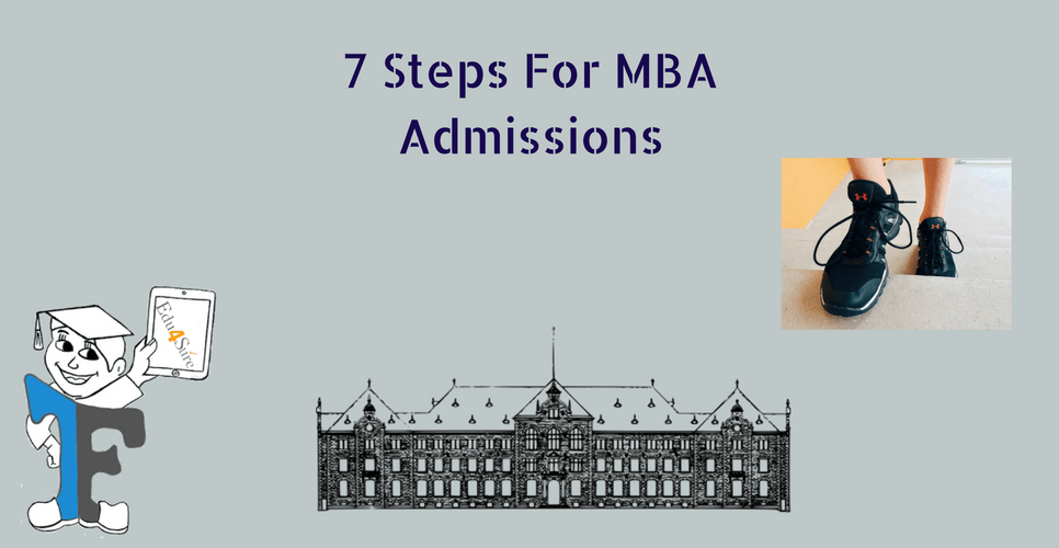 Preparation-MBA-Entrance-Exams