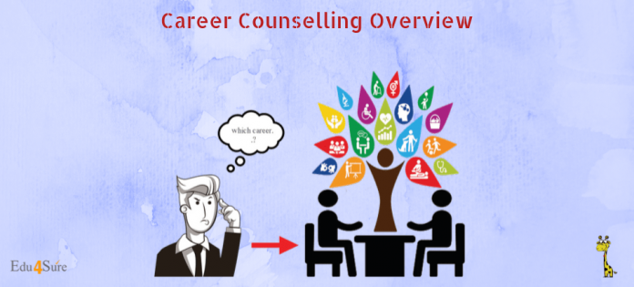 Career-Counselling-Overview