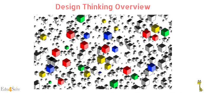 Design-Thinking-Overview