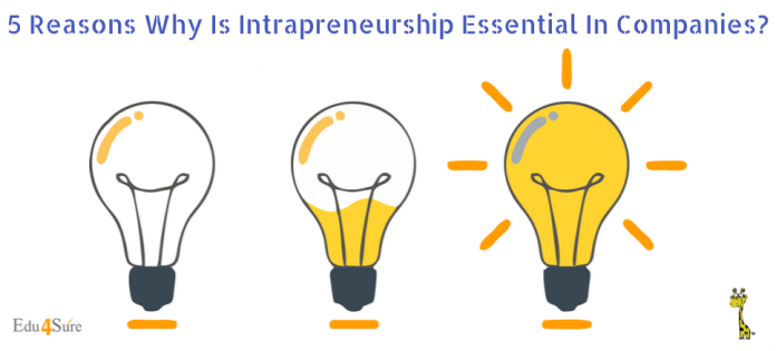 why-Intrapreneurship-essential-In-Companies