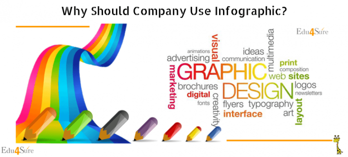 Why-Companies-Use-Infographic-Edu4Sure