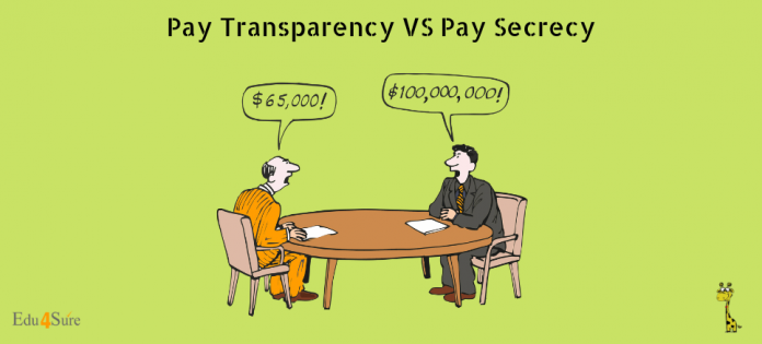 Why-Pay-Transparency